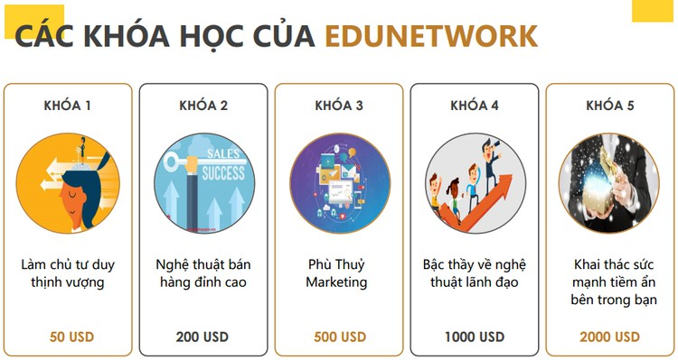 khoa-hoc-edunetwork-la-gi